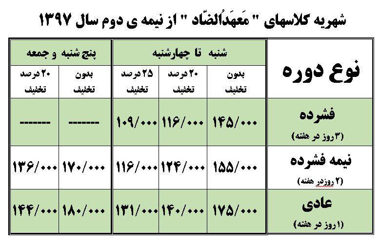شهریه کلاس مکالمه عربی آموزشگاه تهران